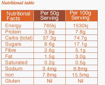 Forage porridge nutrition information panel