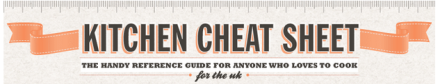 kitchen_cheat_sheet