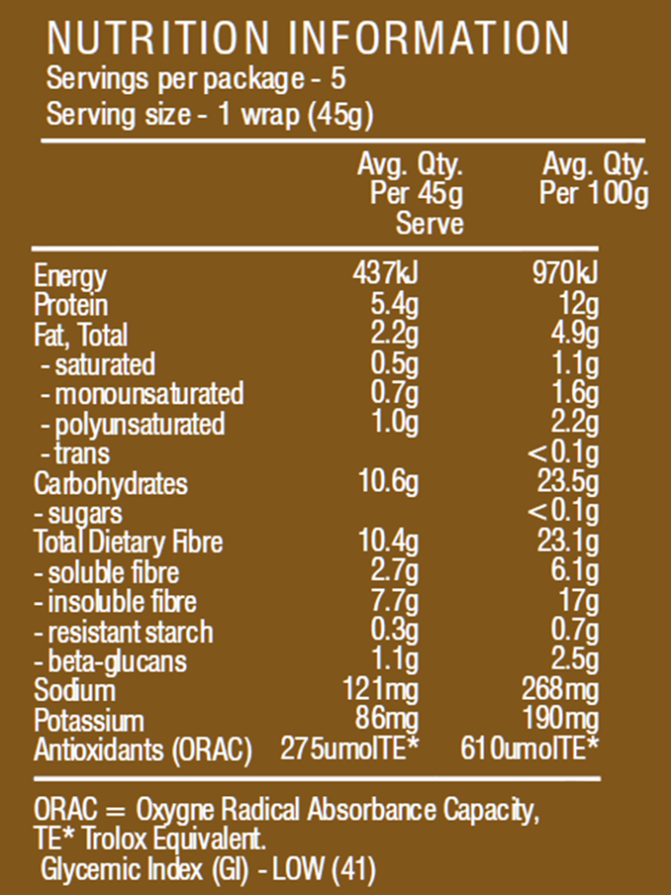 Nutrition information panel for BARLEYmax wraps