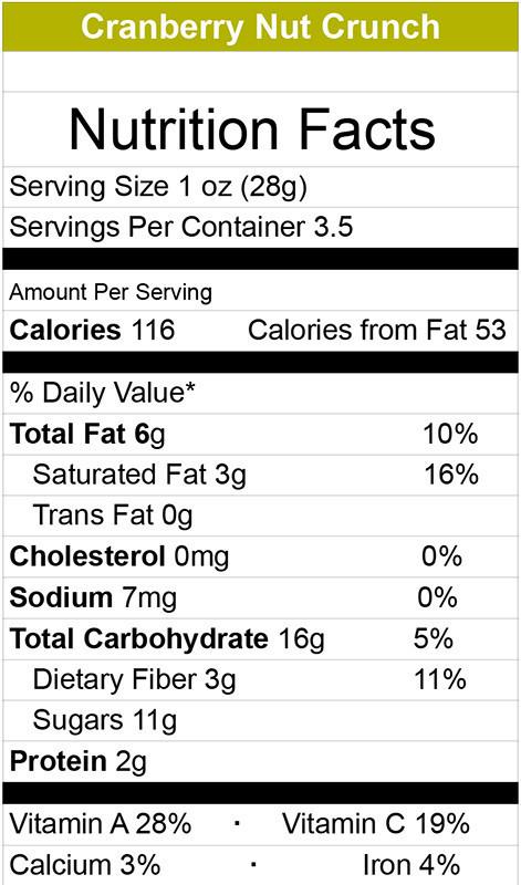 greenola nutrition
